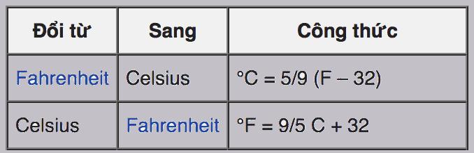 Cách đổi độ F sang độ C và ngược lại